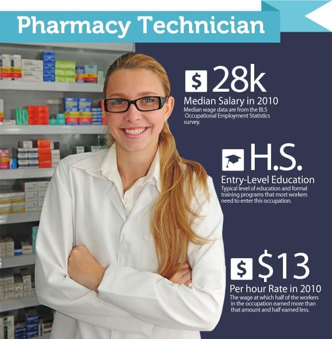 Pharmacy-Tech.Jpg